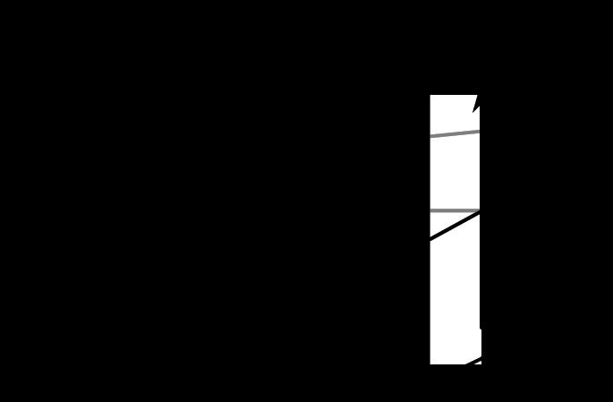 Дифракция Света Кратко